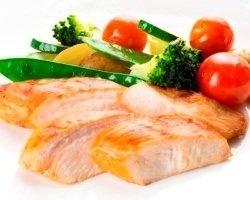 Диета на куриной грудке и овощах для похудения