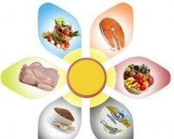 Lepestkovaja-dieta-otzyvy
